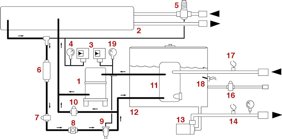 20 Inspirational Well Tank Pressure Switch Wiring Diagram