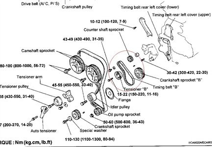 2004 Hyundai Sonata Engine Diagram
