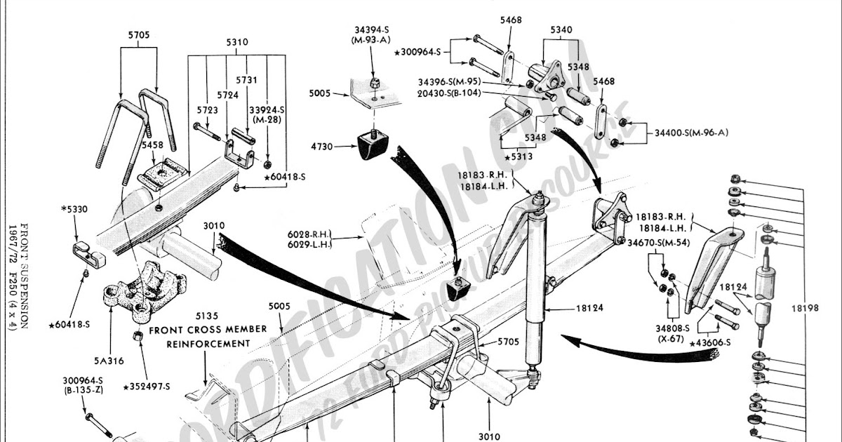 Wiring Diagram: 32 Ford F350 Front End Diagram