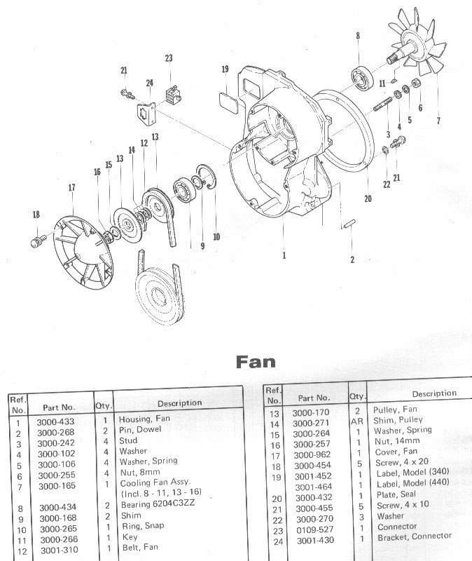 Vintage Arctic Cat Parts Diagrams