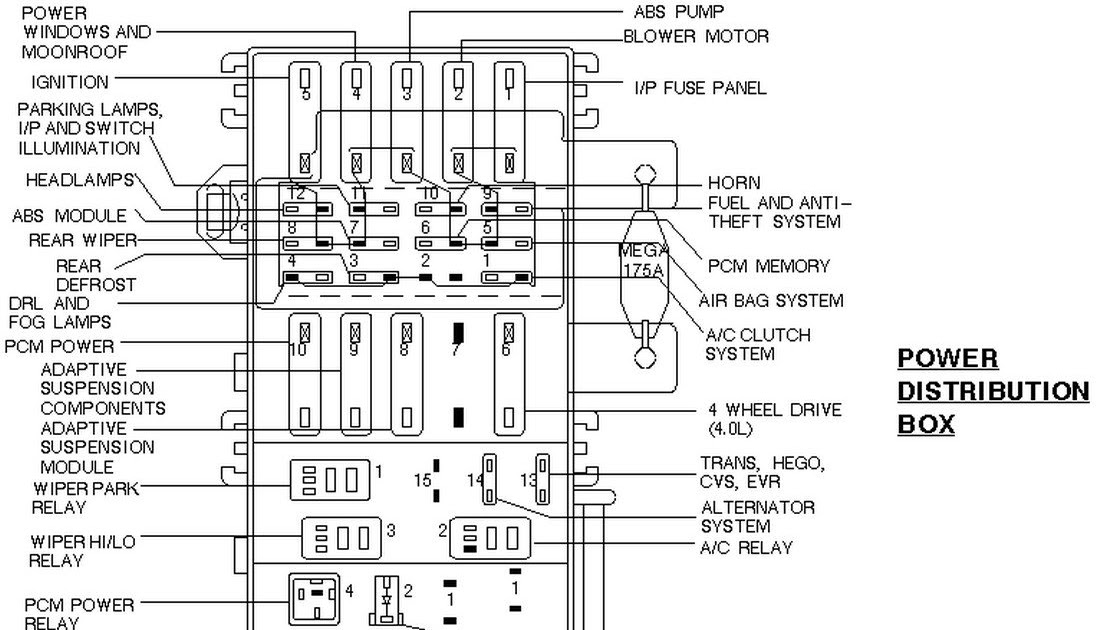 Ford Explorer 1998 Air Condition Schematic : How To Bypass