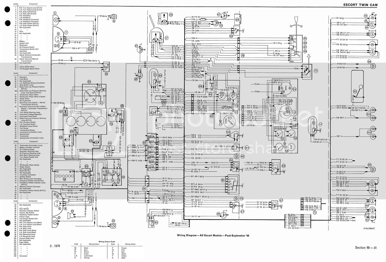 94 acura legend stereo wiring diagram vascular plant 89 hp photosmart printer