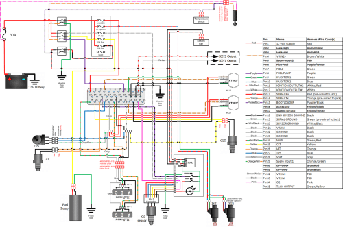small resolution of 01 yamaha r1 wiring diagram wiring amp engine diagram