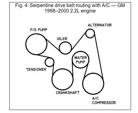 Wiring Diagram: 27 2002 Chevy Cavalier Serpentine Belt Diagram