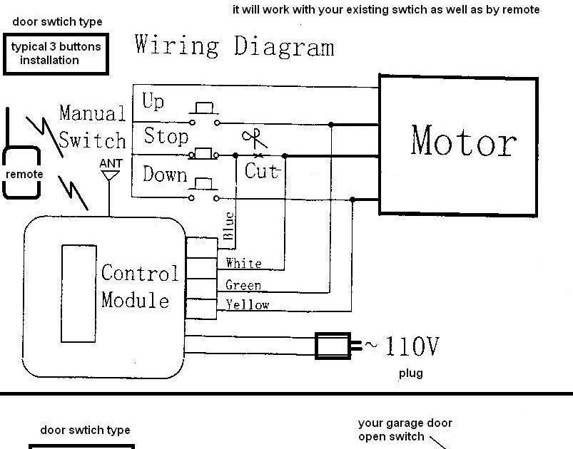 32 Wiring Diagram For Liftmaster Garage Door Opener