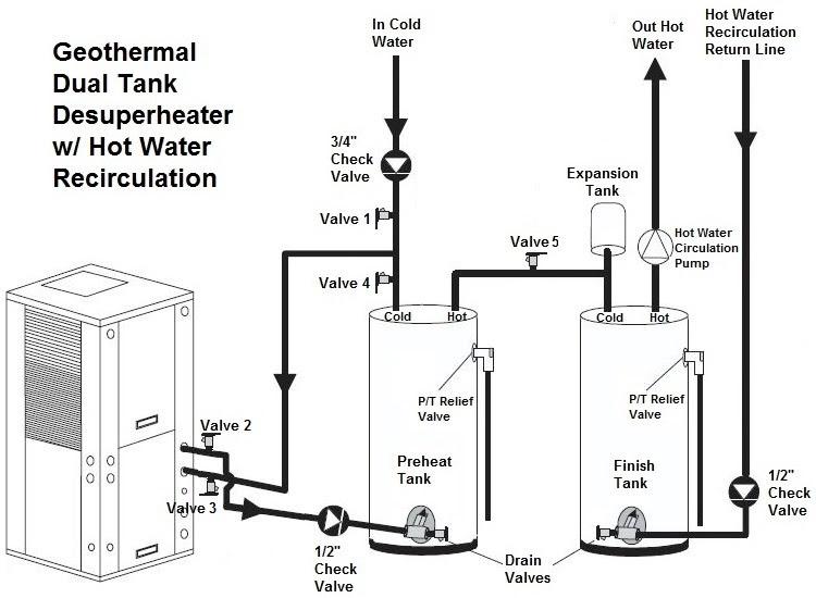 [DIAGRAM] Hot Water Circulating Pump Wiring Diagram FULL