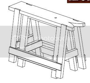 Where to get Trestle sawhorse plans