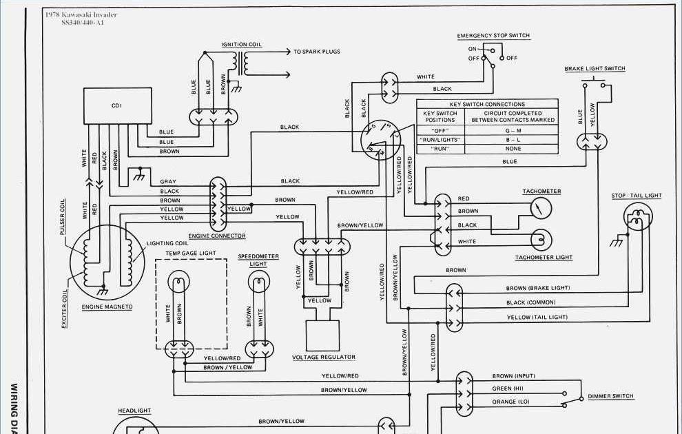 1993 Kawasaki Bayou 220 Wiring Diagram / Klf 185 220 Bayou