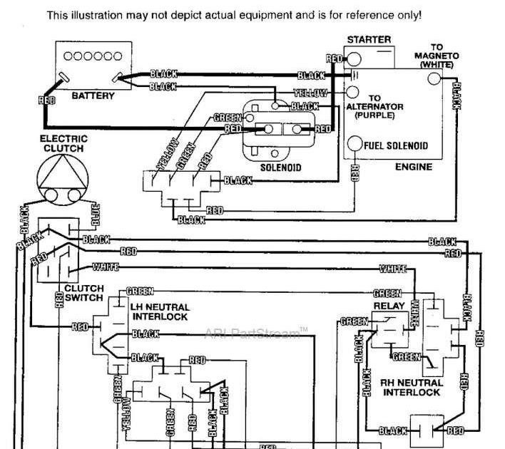 Briggs And Stratton 18 Hp V Twin Wiring Diagram