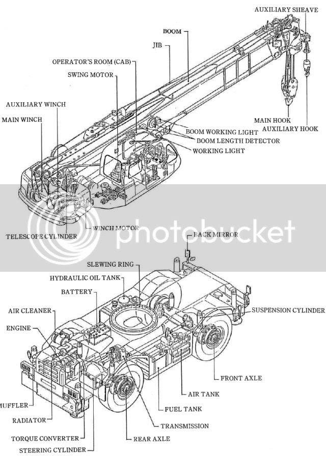 Keygen Autorepairmanuals.ws: Kobelco Crane RK250-3 Shop Manual