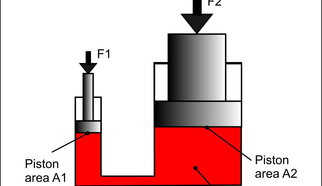 2000 Mustang Wiring Diagram Mustang Faq Wiring Amp Engine Info