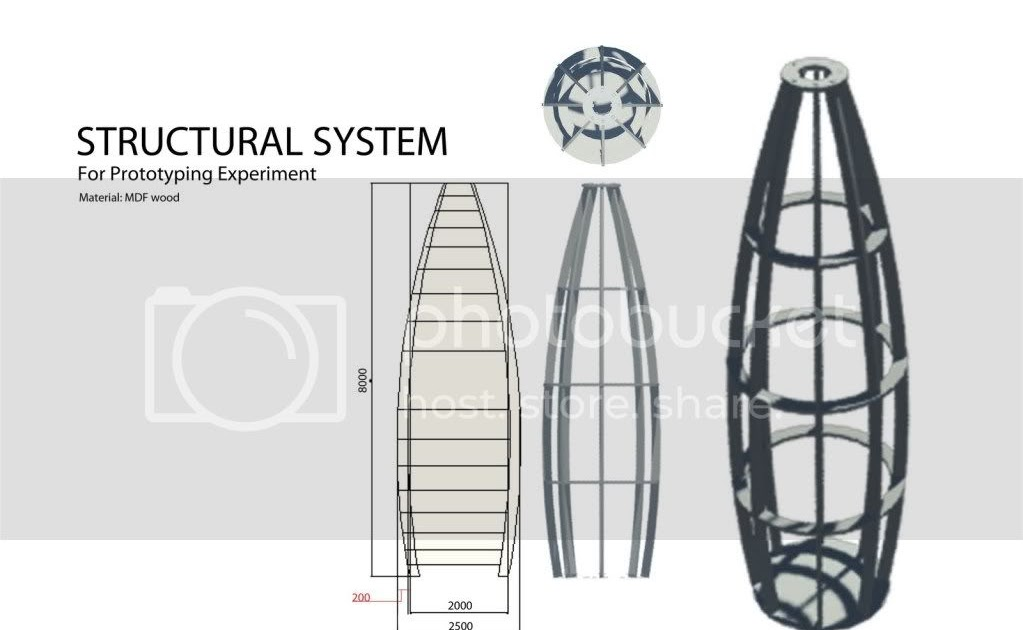 Skyrise: Structural System for Protyping Experiment