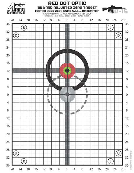 How To's Wiki 88: how to zero a scope at 50 yards