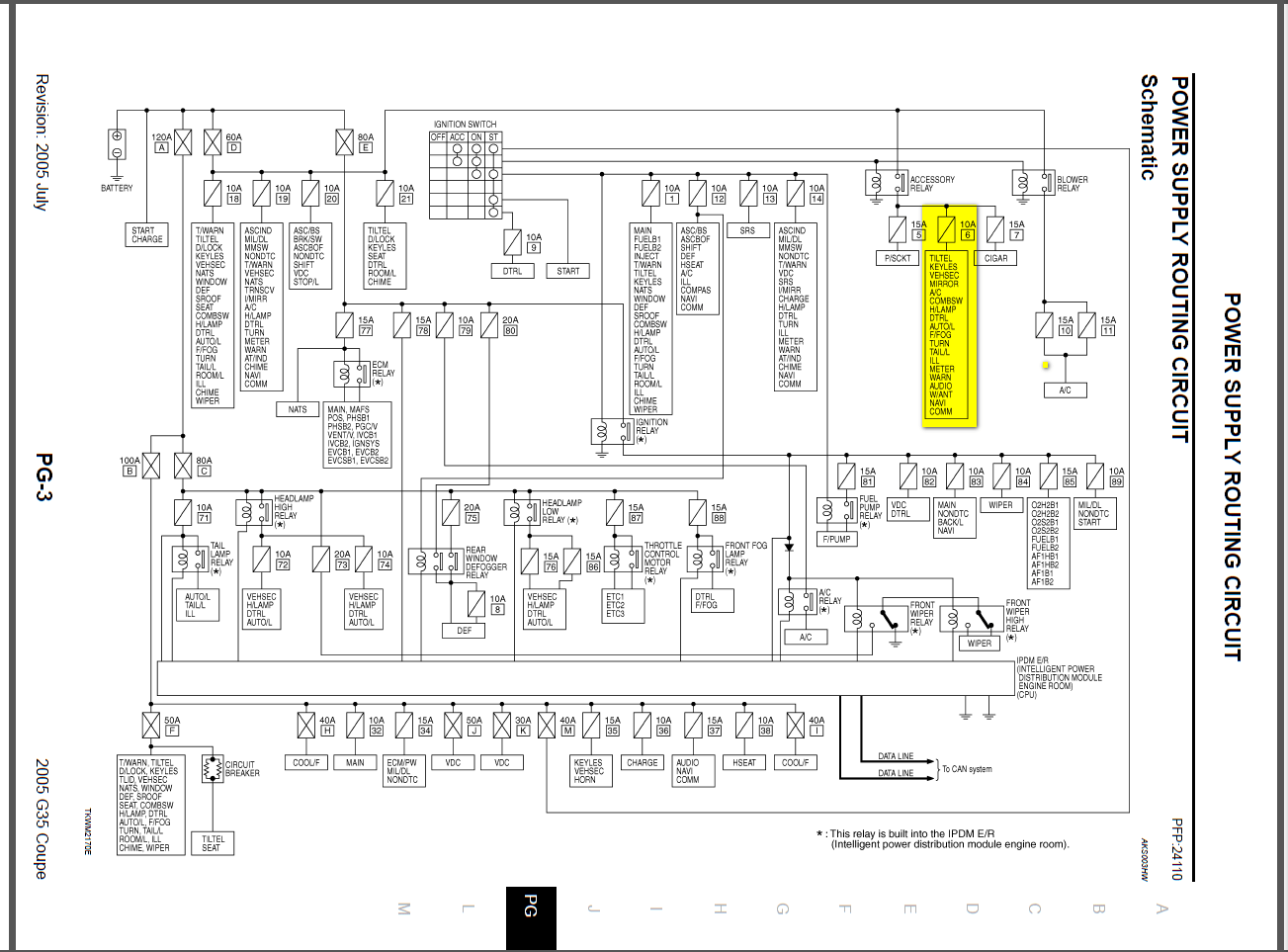 hight resolution of 06 acura rsx fuse box diagram