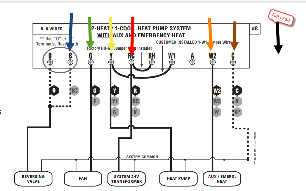 Ruud Thermostat Wiring Diagram