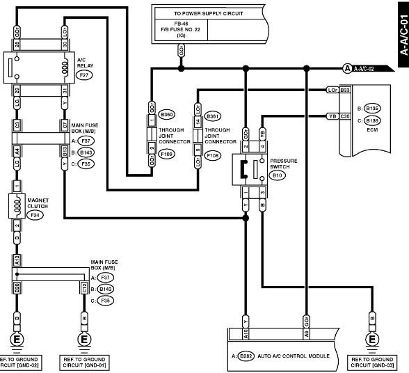 Wiring Diagram PDF: 2002 Subaru Forester Wiring Diagram