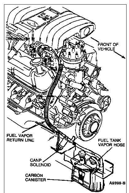 [DIAGRAM] Diagram Of 2000 Mazda 626 Engine With Hoses