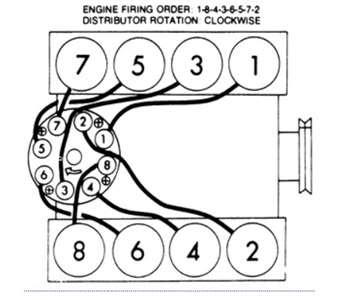 Wiring Diagram: 35 Distributor Cap Diagram
