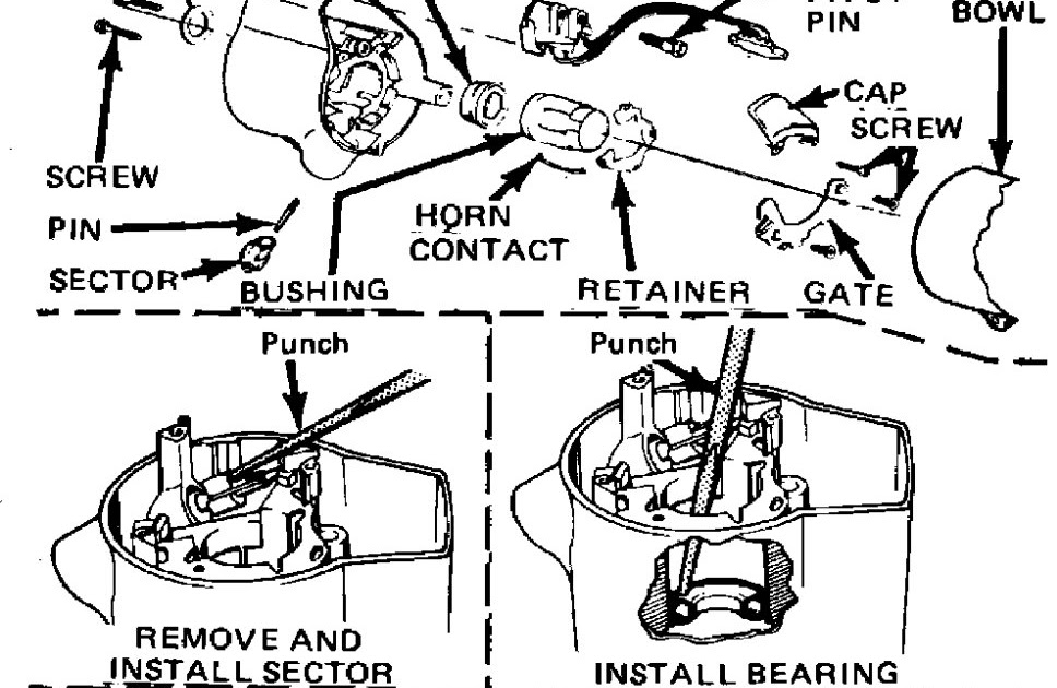 Steering Column Ignition Switch Wiring Diagram Chevy
