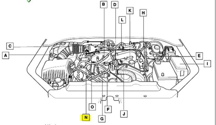Wiring Diagram: 27 2006 Kia Sorento Engine Diagram
