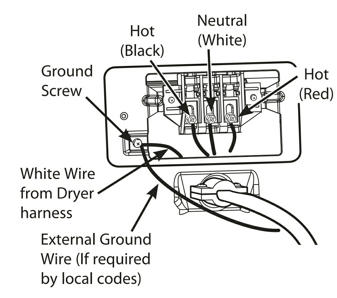 Wiring Diagram: 34 4 Wire Dryer Cord Diagram