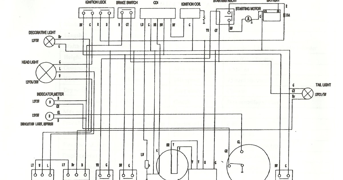 42+ 150Cc Go Kart Wiring Diagram Missouri