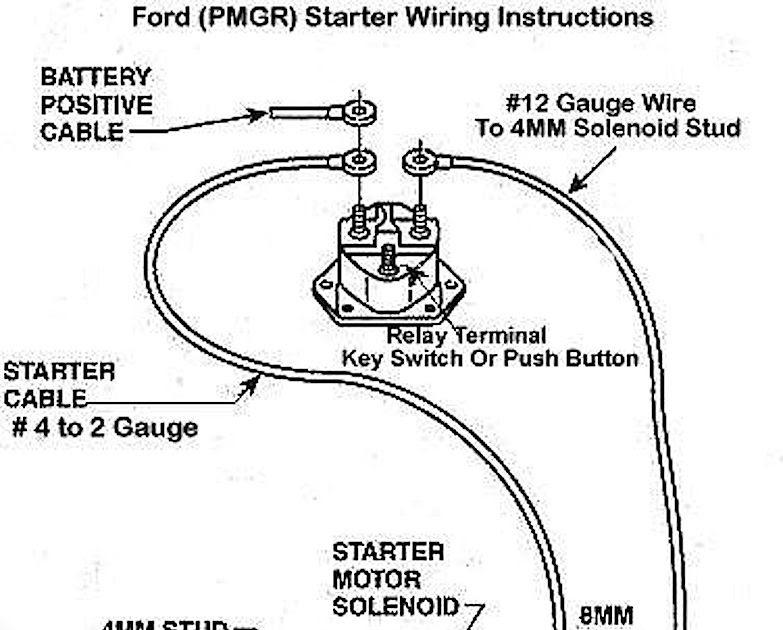 [DIAGRAM] Chevy 409 Starter Wiring Diagram