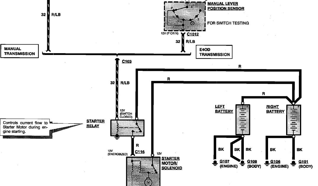 1985 Ford F150 Starter Solenoid Wiring Diagram : 1985 F250