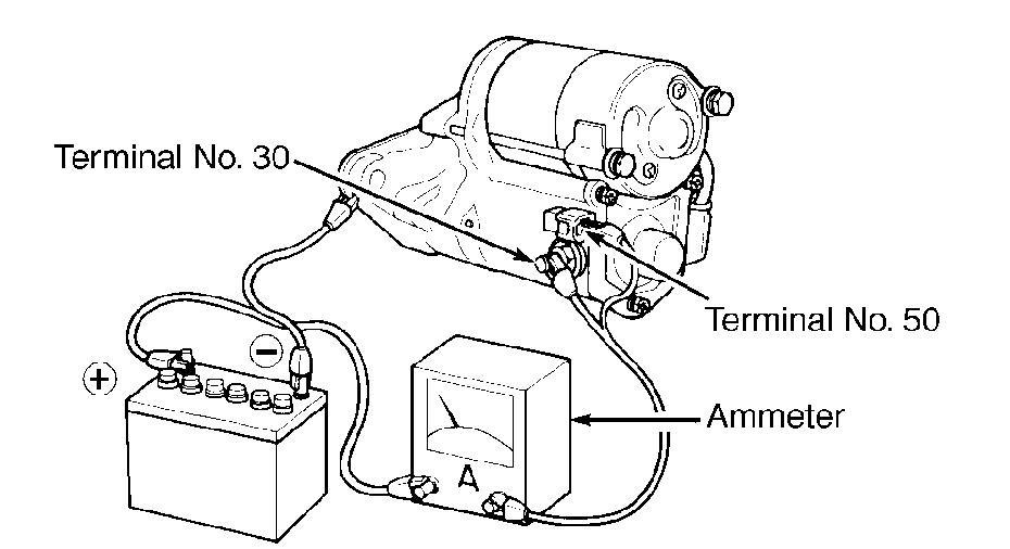 Solved: Testing Camry Starter