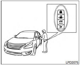 Nissan Intelligent Key Locked In Car ~ Perfect Nissan