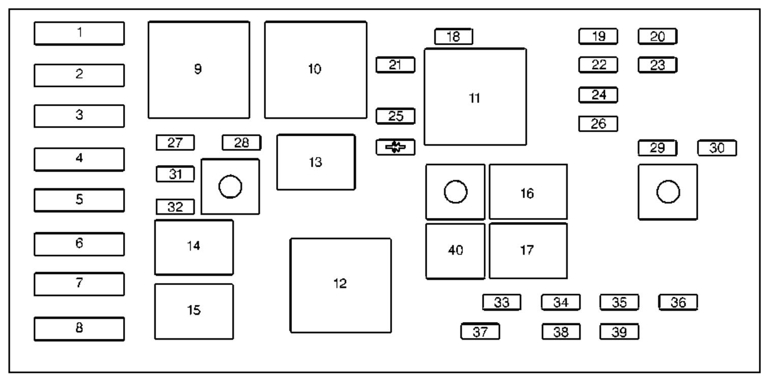 2003 Pontiac Montana Fuse Box Diagram