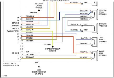 1999 acura cl stereo wiring diagram 2005 ford explorer integra hp photosmart printer