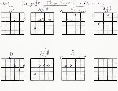 guitarthrill: Welcome to Guitarthrill.blogspot.com!