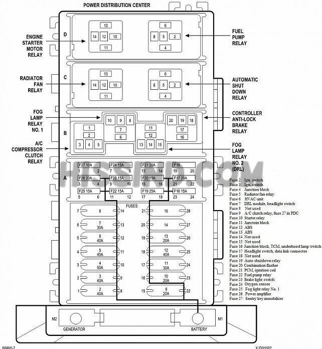 [DIAGRAM] Citroen C5 2002 User Wiring Diagram FULL Version