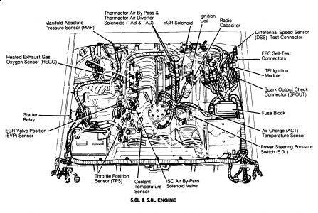 [DIAGRAM] 1995 F150 Engine Diagram