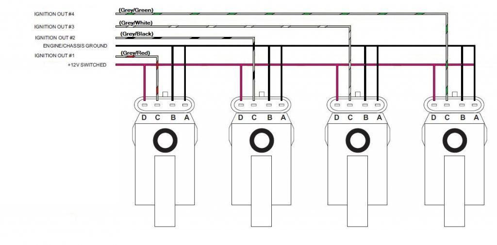 35+ Wahrheiten in Ignition Coil Wiring Diagram? The