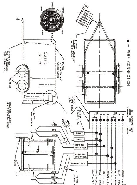 How To Wire A Travel Trailer Diagram / Travel Trailer