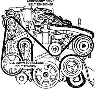 1999 Plymouth Voyager Engine Diagram