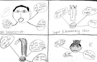 Mr. O'Brien's 4th Grade Blog: Grammar Posters