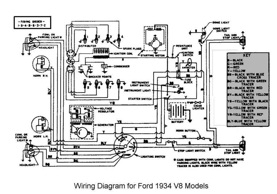 Wiring Manual PDF: 1934 Ford Wiring Diagram