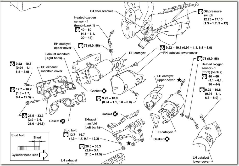 medium resolution of 2003 nissan xterra manifold diagram