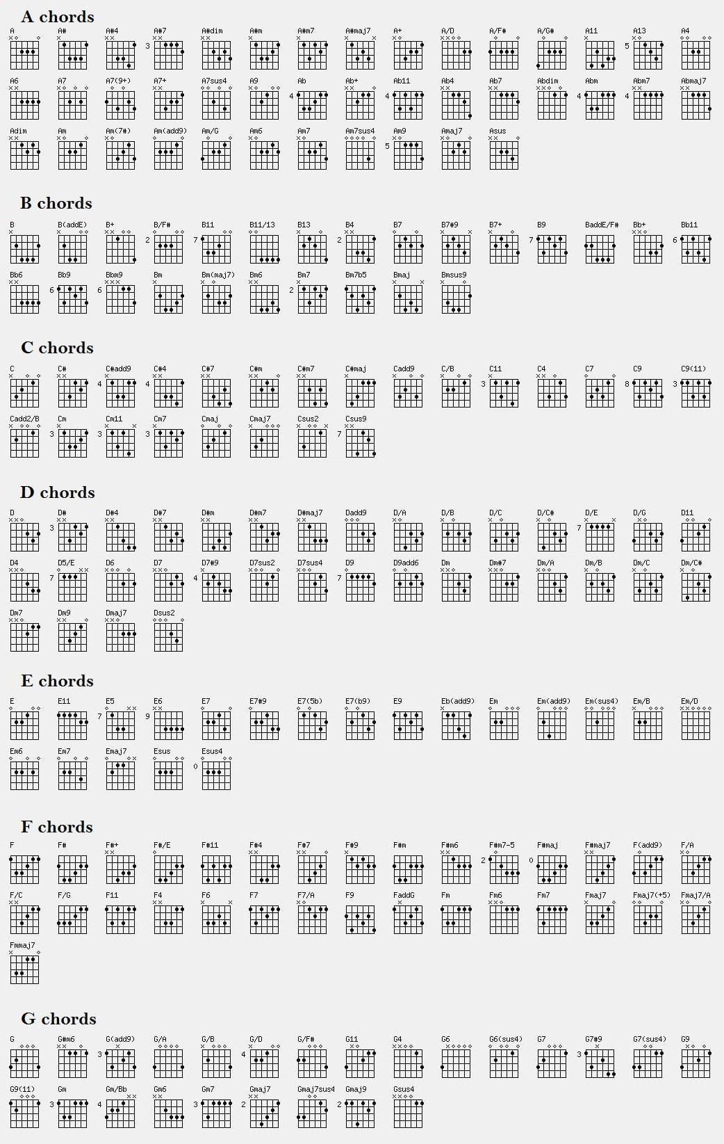 Chord Wanita Munafik : chord, wanita, munafik, Guitar, GUITAR, CHORDS, HINDI, SONGS, Lyric