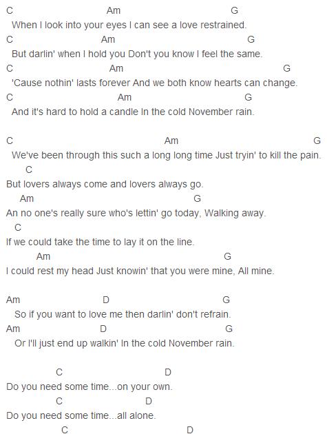 Chord Lagu November Rain : chord, november, Chord, Roses, November, Walls