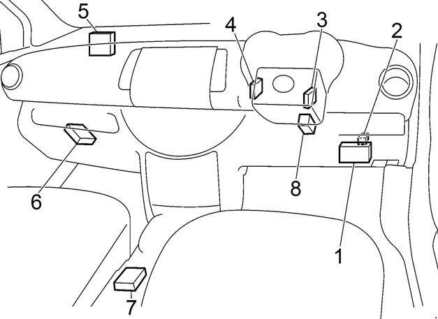 Nissan Micra K12 Schaltplan Pdf