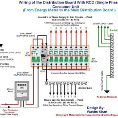 Switchboard Wiring Diagram Sub Wire Domestic Australia Home