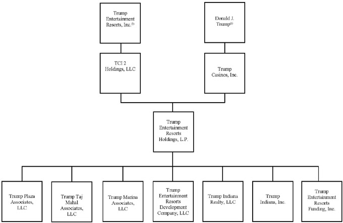 Business Studies: Leadership Blog by Vinesh Naval Pertash