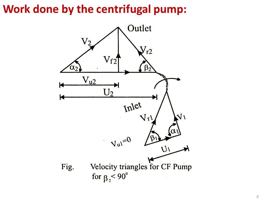 91 TUTORIAL VELOCITY VECTOR DIAGRAM CENTRIFUGAL PUMP WITH