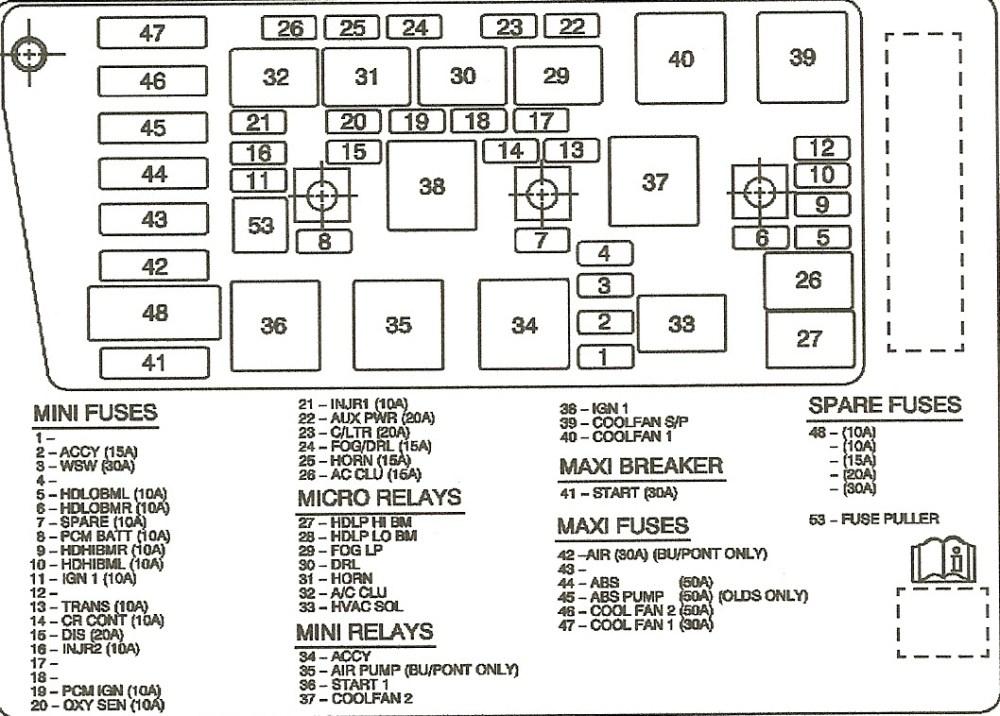 medium resolution of 1998 pontiac grand prix interior fuse box diagram
