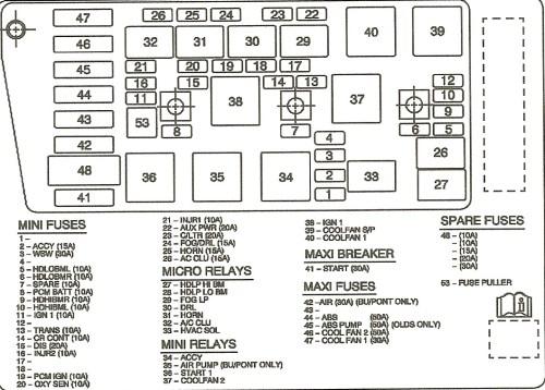 small resolution of 1998 pontiac grand prix interior fuse box diagram
