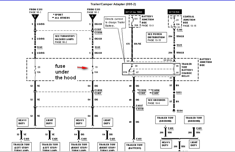 2008 Ford F250 Trailer Brake Controller Wiring Diagram